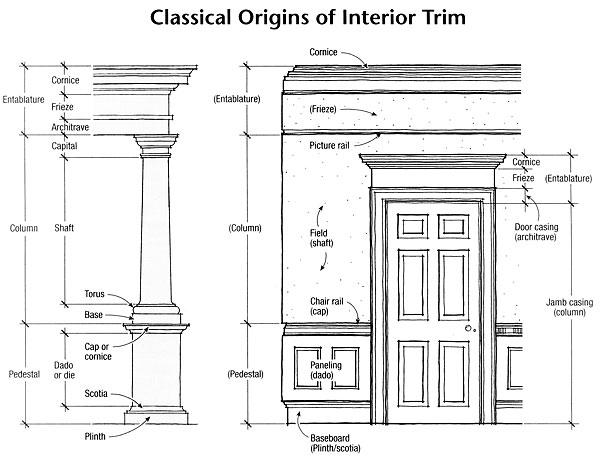fig-04-classicaloriginstrim